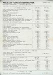 Prijslijst voor de eigenbouwer januari 1979